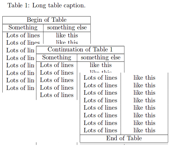 Example of table with a lot of lines